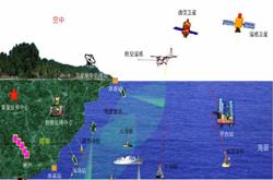 陆海空天一体化信息网络发展研究